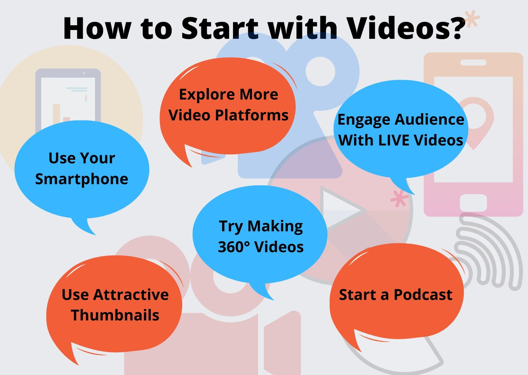 how to start making videos