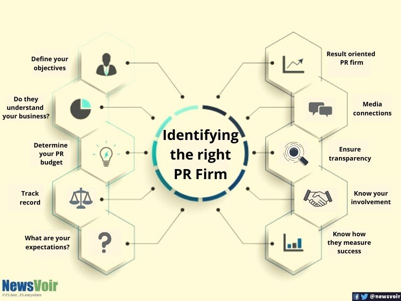 identify right pr firm for your business